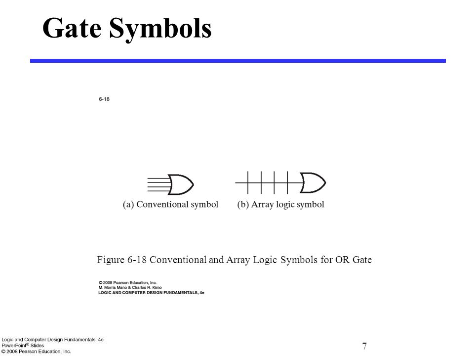 Gate Symbols Figure 6-18 Conventional and Array Logic Symbols for OR Gate