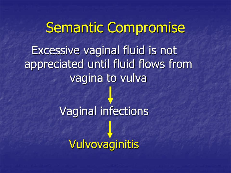 Semantic Compromise Excessive vaginal fluid is not appreciated until fluid flows from vagina to vulva.