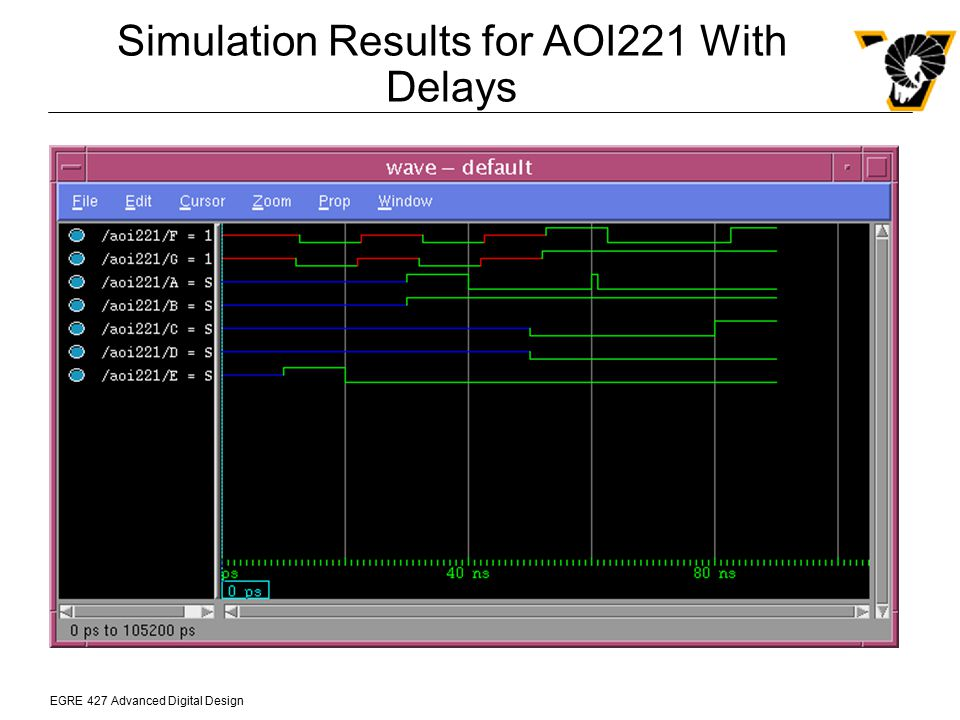 Simulation Results for AOI221 With Delays