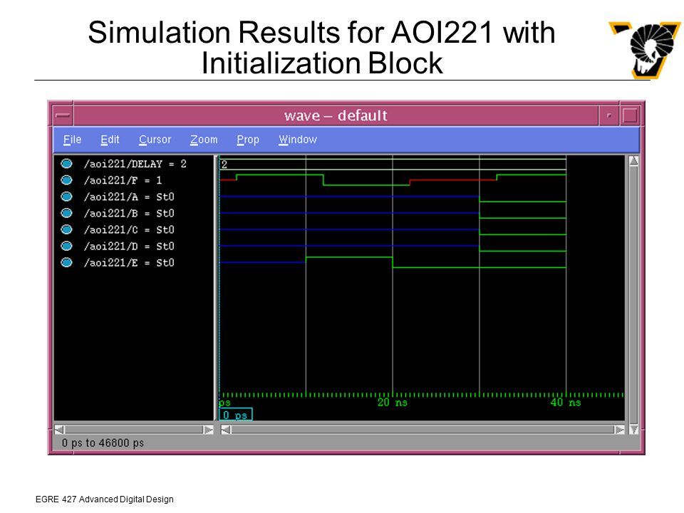 Simulation Results for AOI221 with Initialization Block