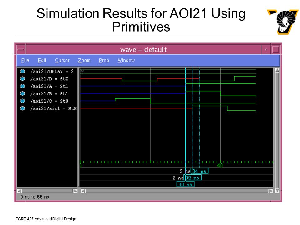 Simulation Results for AOI21 Using Primitives