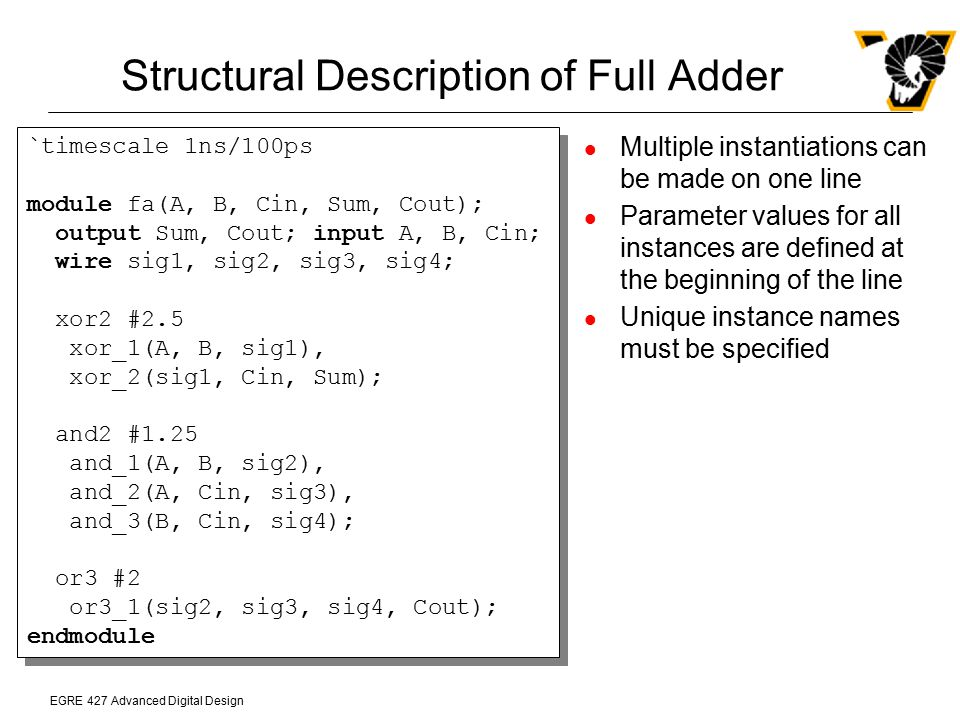 Structural Description of Full Adder