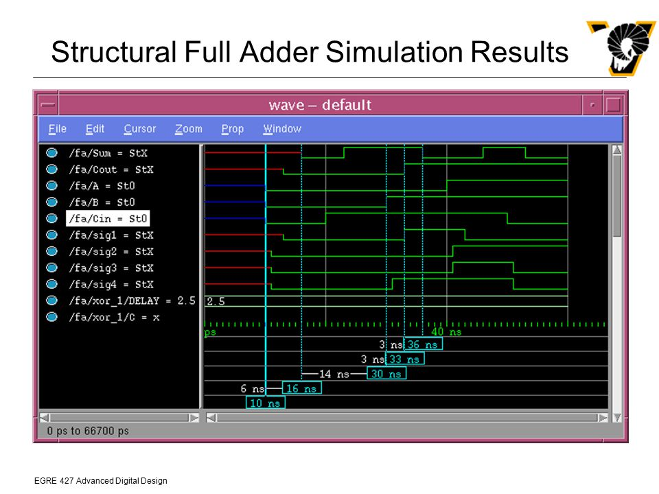 Structural Full Adder Simulation Results