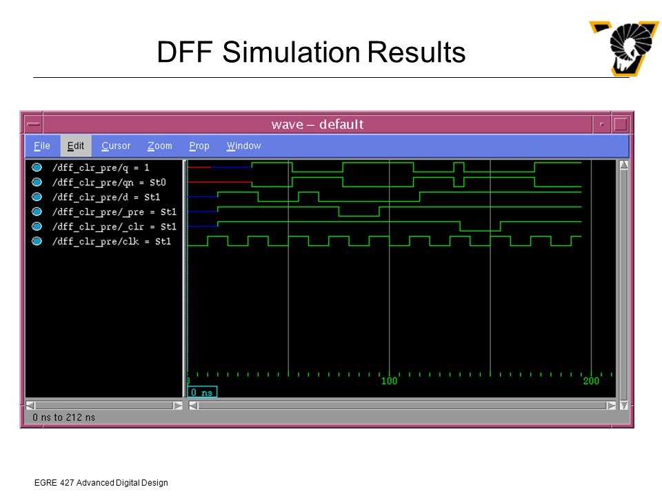 DFF Simulation Results