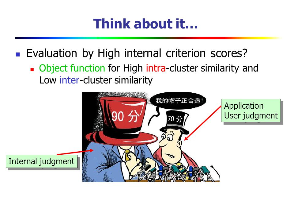 Think about it… Evaluation by High internal criterion scores