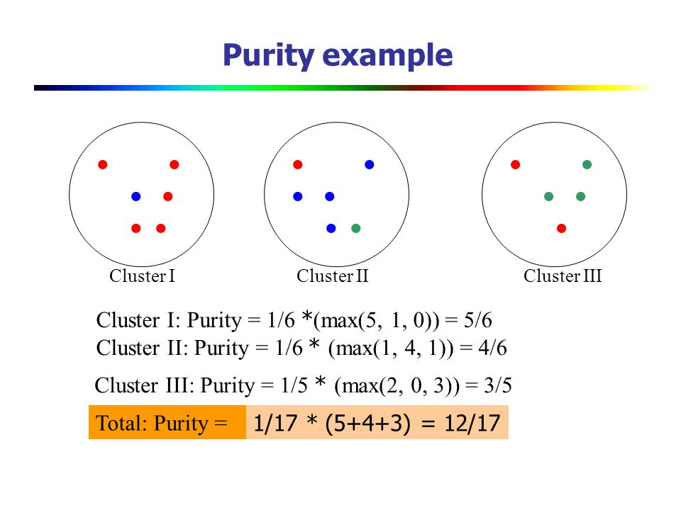Purity example                 