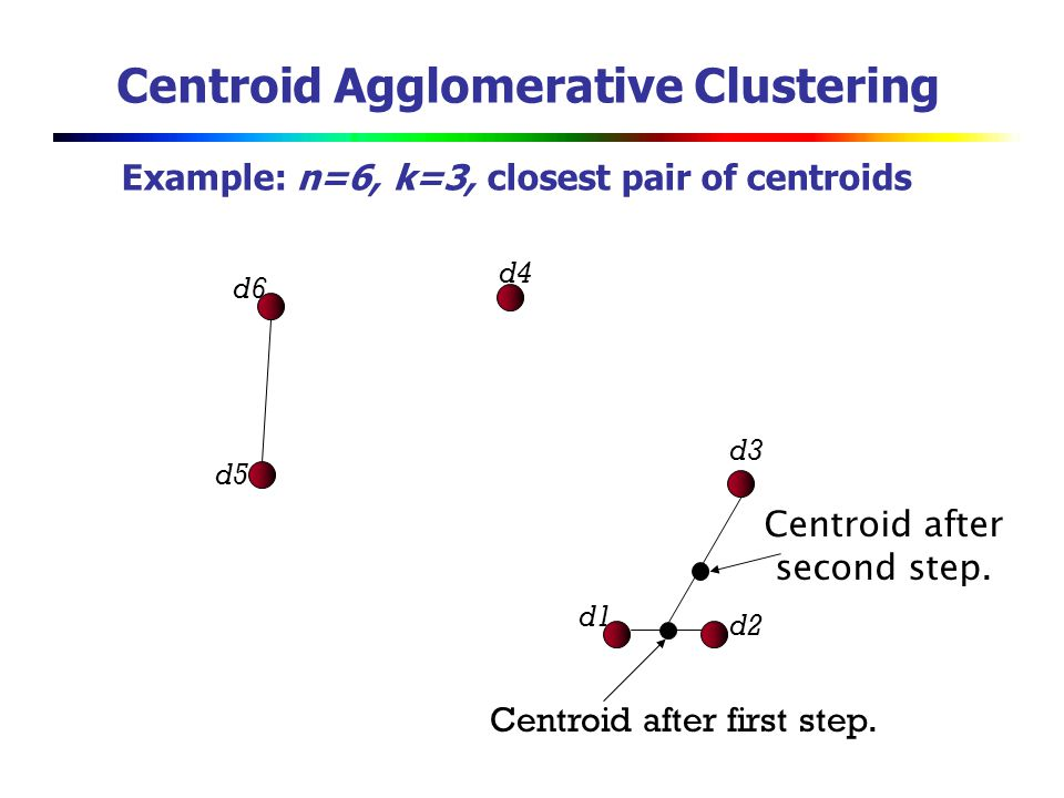 Centroid Agglomerative Clustering