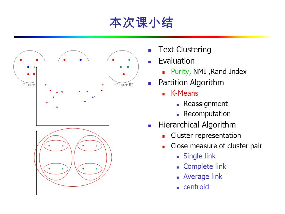 本次课小结 Text Clustering Evaluation Partition Algorithm