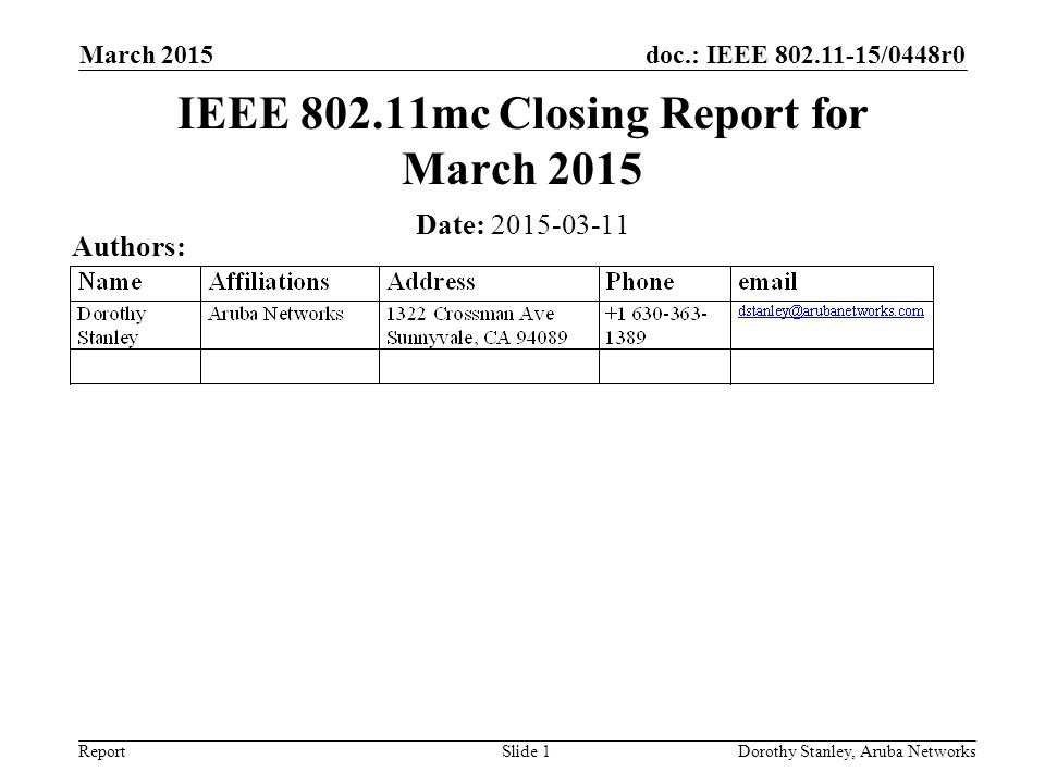 IEEE 802.11mc Closing Report for March 2015