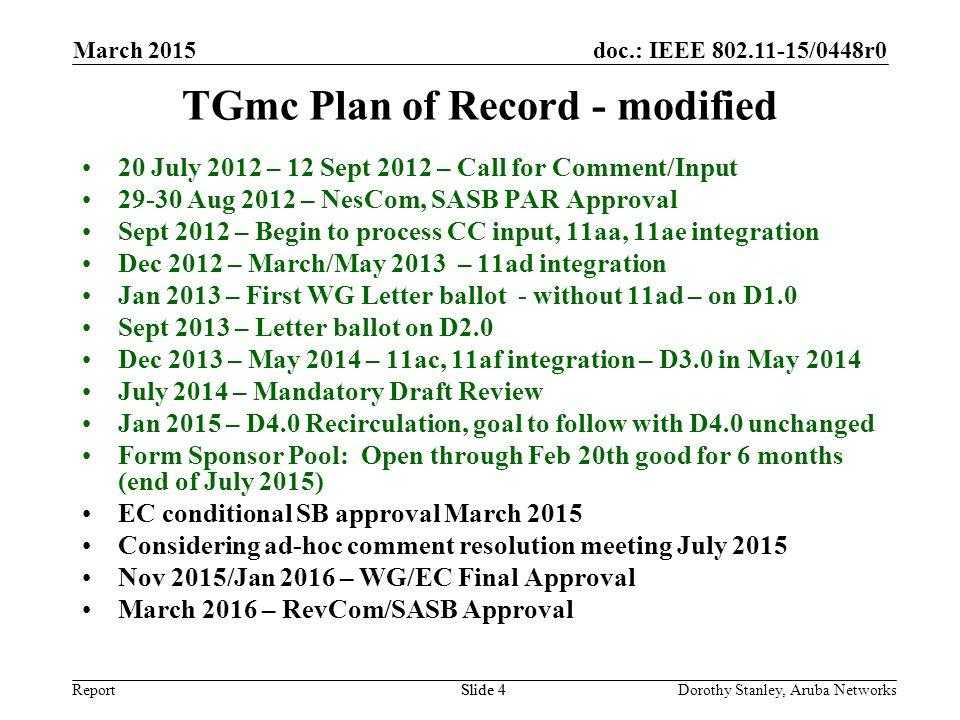 TGmc Plan of Record - modified