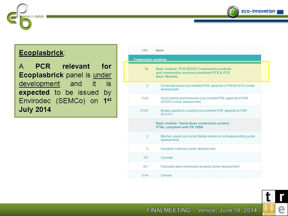 Ecoplasbrick: A PCR relevant for Ecoplasbrick panel is under development and it is expected to be issued by Envirodec (SEMCo) on 1st July 2014.