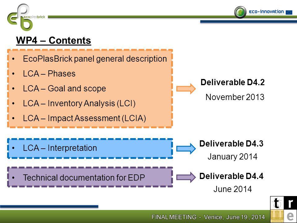 WP4 – Contents EcoPlasBrick panel general description LCA – Phases