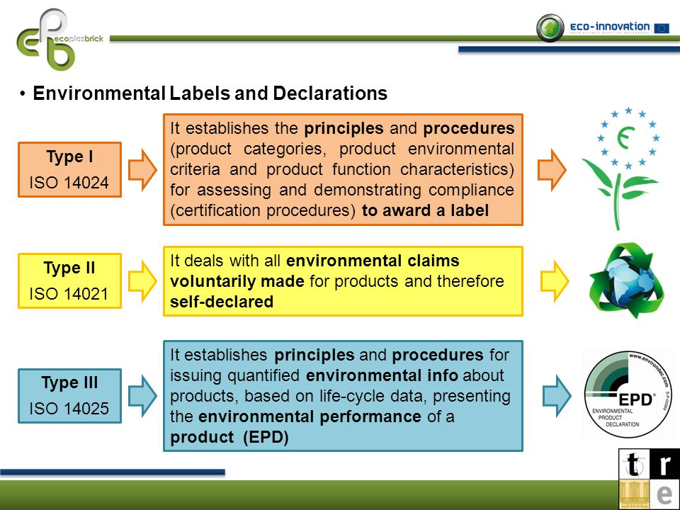 Environmental Labels and Declarations