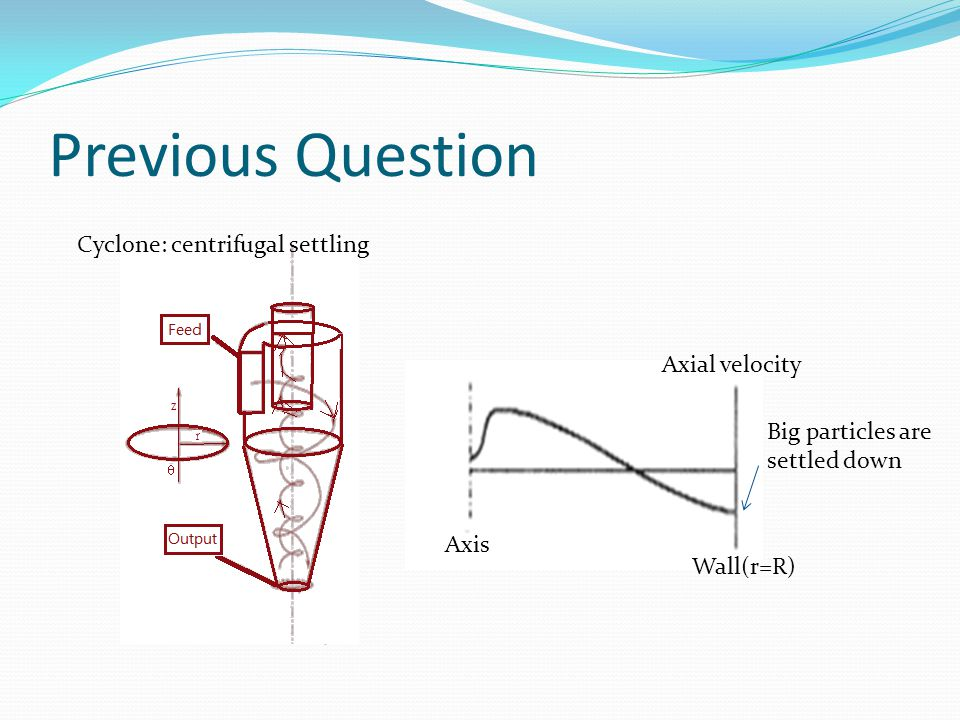 Previous Question Cyclone: centrifugal settling Axial velocity