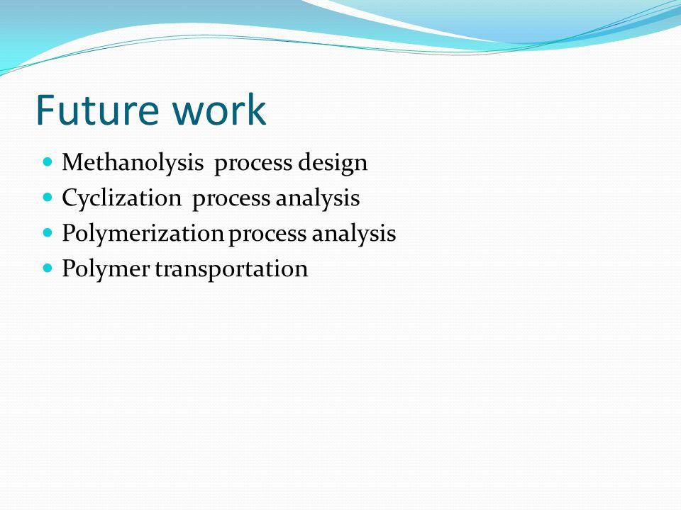 Future work Methanolysis process design Cyclization process analysis