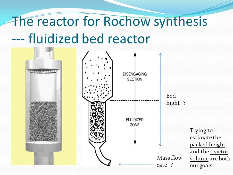 The reactor for Rochow synthesis --- fluidized bed reactor