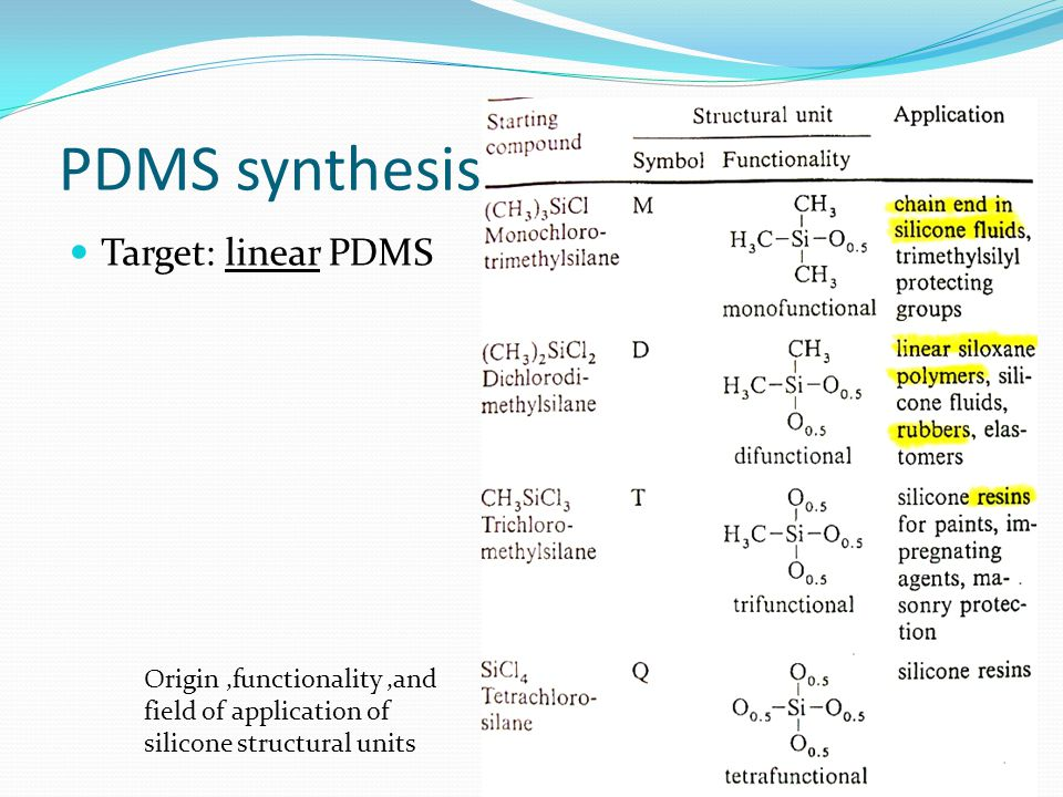 PDMS synthesis Target: linear PDMS