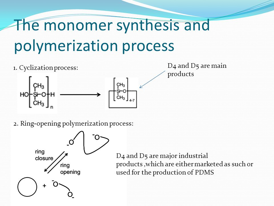 The monomer synthesis and polymerization process