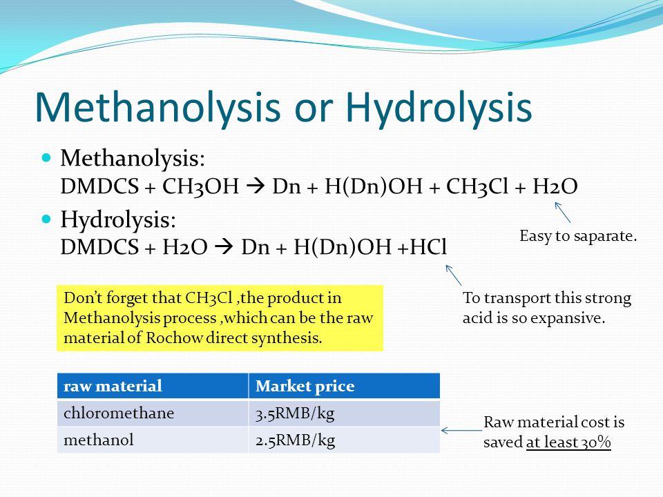 Methanolysis or Hydrolysis