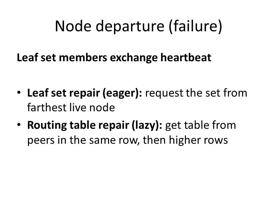 Node departure (failure)