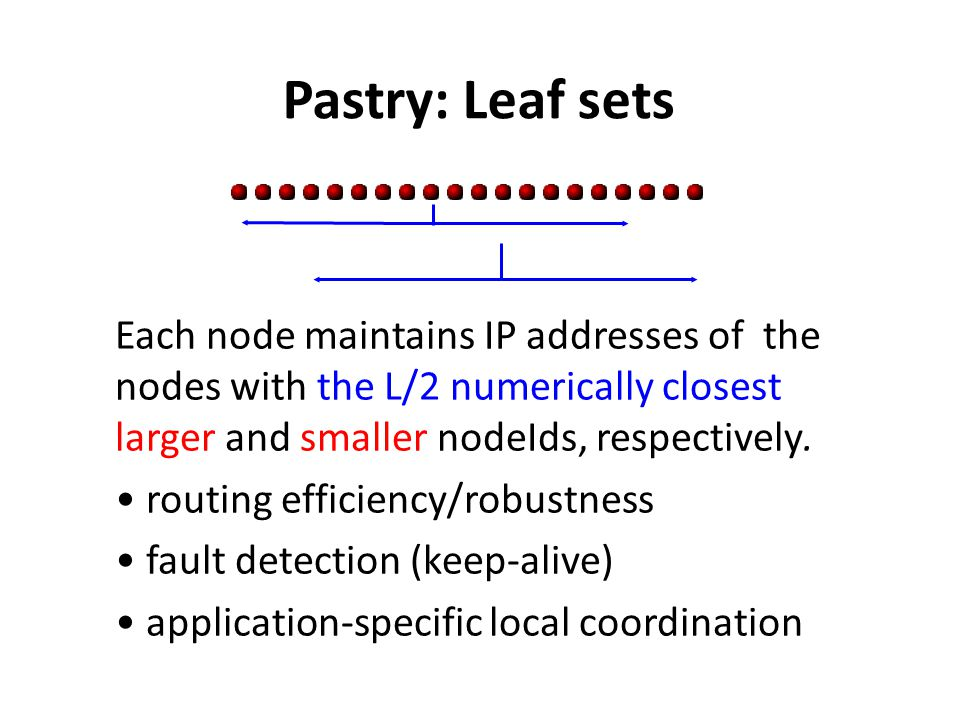 Pastry: Leaf sets Each node maintains IP addresses of the nodes with the L/2 numerically closest larger and smaller nodeIds, respectively.