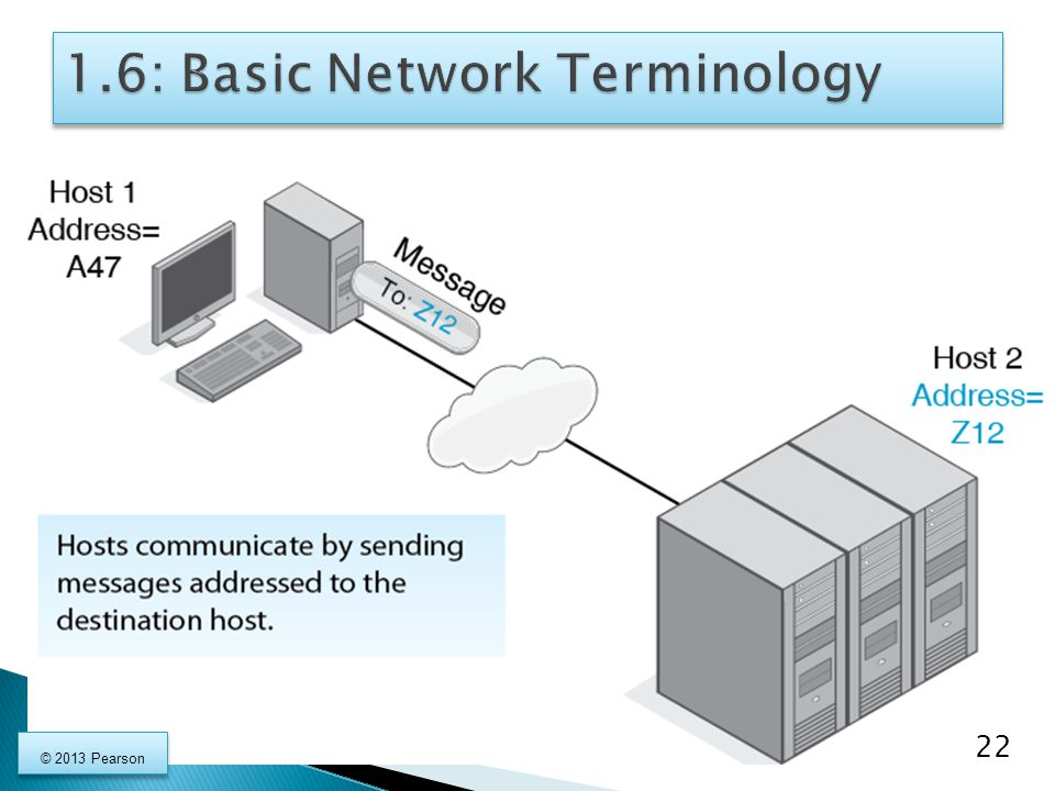 1.6: Basic Network Terminology