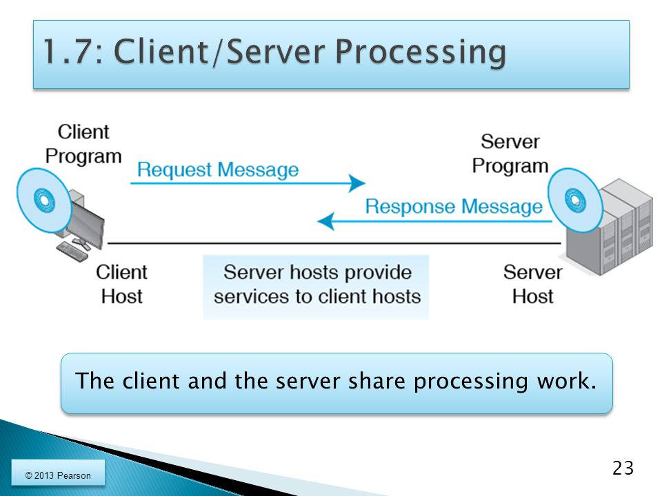 1.7: Client/Server Processing