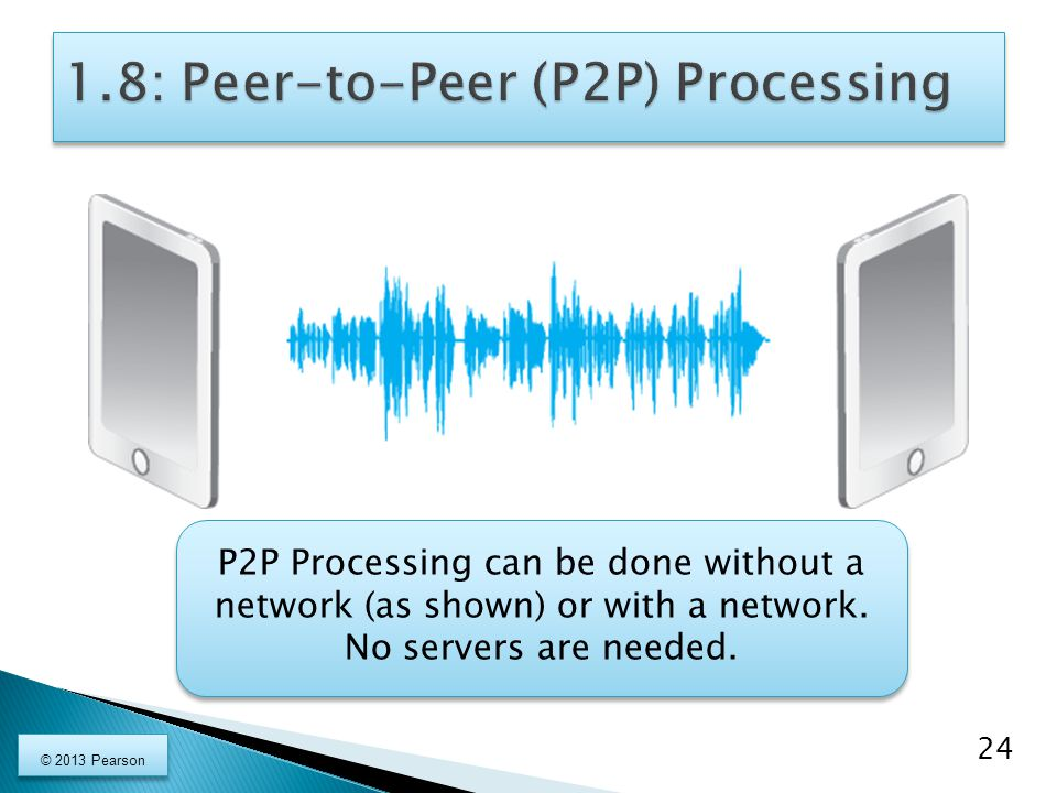 1.8: Peer-to-Peer (P2P) Processing