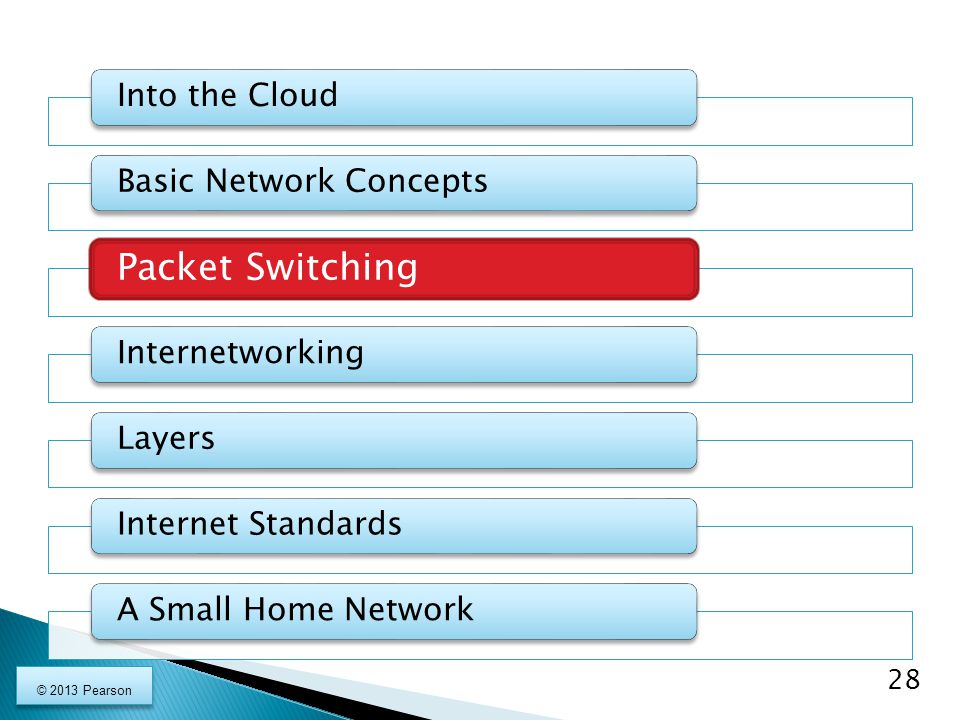 Packet Switching Into the Cloud Basic Network Concepts Internetworking