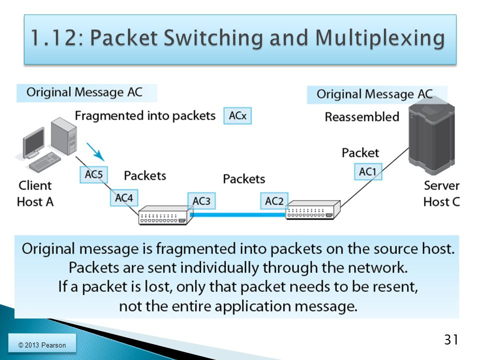 1.12: Packet Switching and Multiplexing