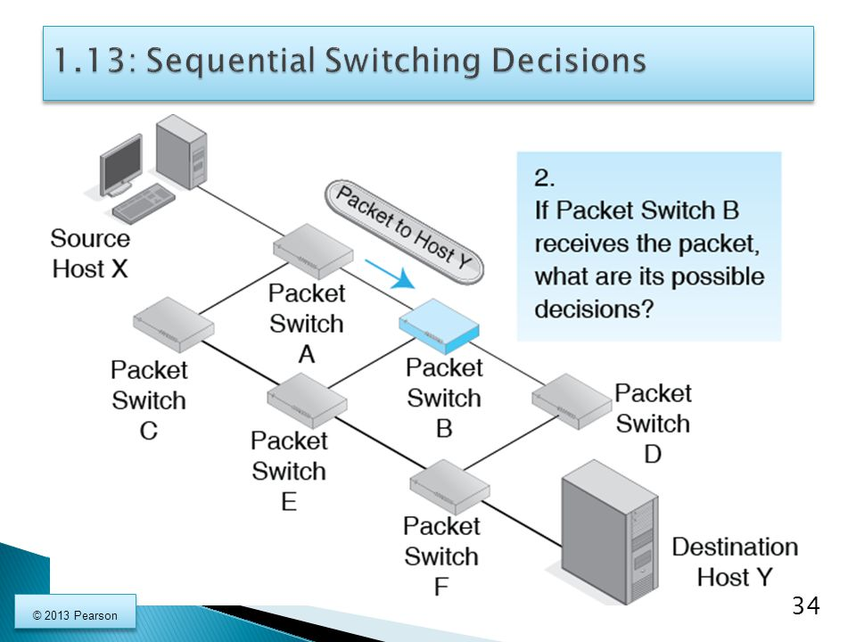 1.13: Sequential Switching Decisions