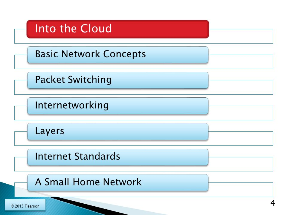 Into the Cloud Basic Network Concepts Packet Switching Internetworking