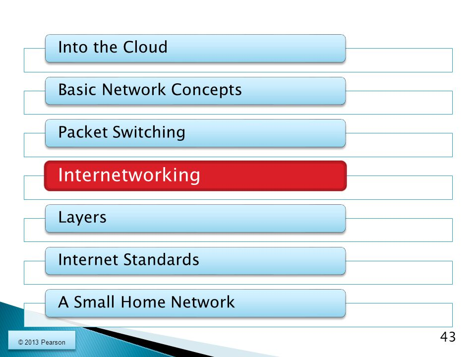Internetworking Into the Cloud Basic Network Concepts Packet Switching