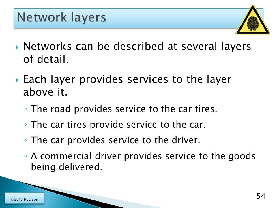 Network layers Networks can be described at several layers of detail.