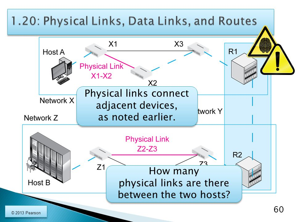 1.20: Physical Links, Data Links, and Routes