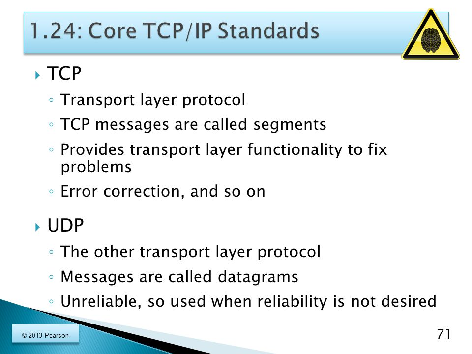 1.24: Core TCP/IP Standards