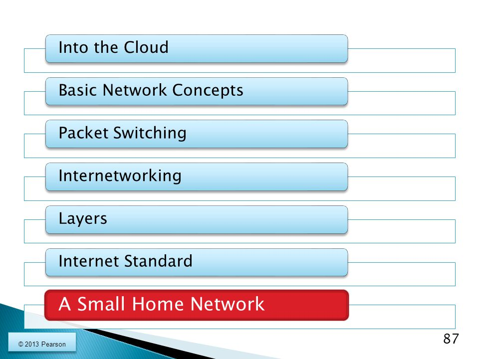 A Small Home Network Into the Cloud Basic Network Concepts