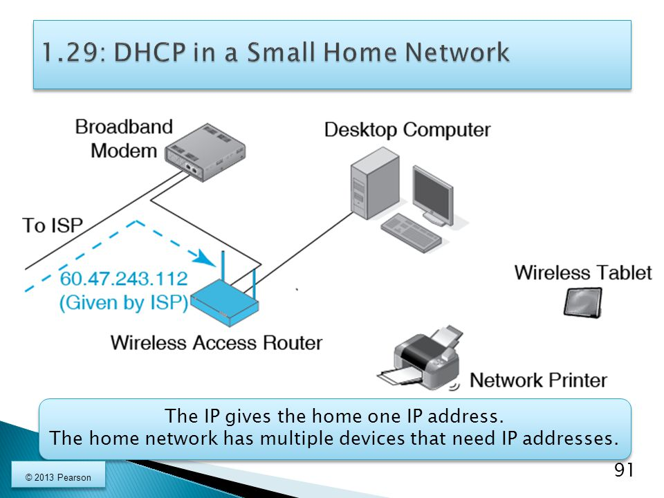 1.29: DHCP in a Small Home Network