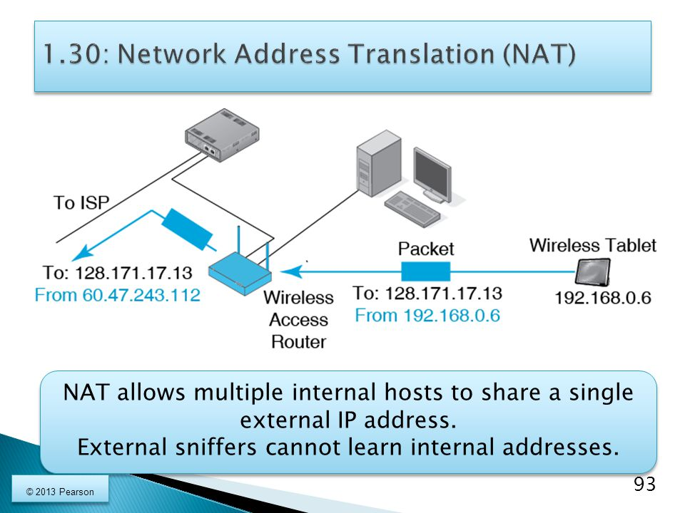 1.30: Network Address Translation (NAT)