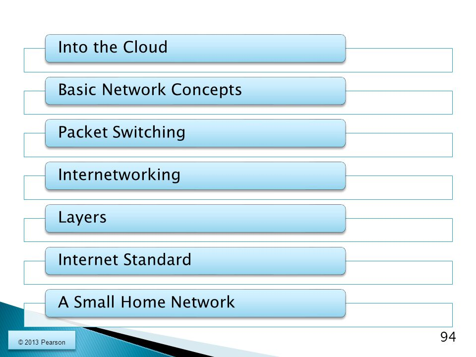 Basic Network Concepts Packet Switching Internetworking Layers