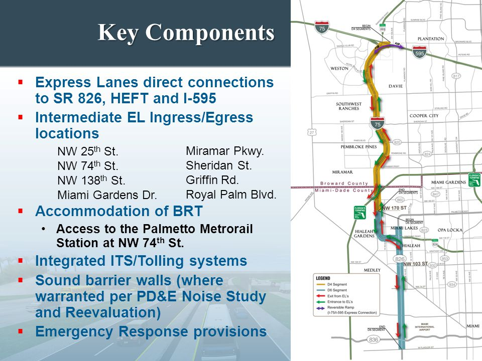 Key Components Express Lanes direct connections to SR 826, HEFT and I-595. Intermediate EL Ingress/Egress locations.