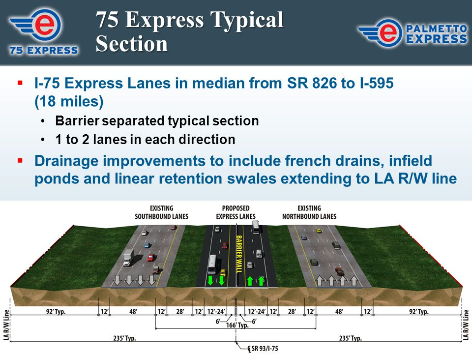 75 Express Typical Section