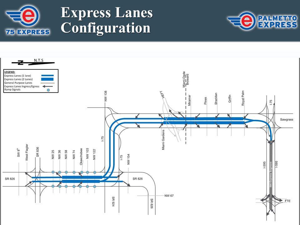 Express Lanes Configuration