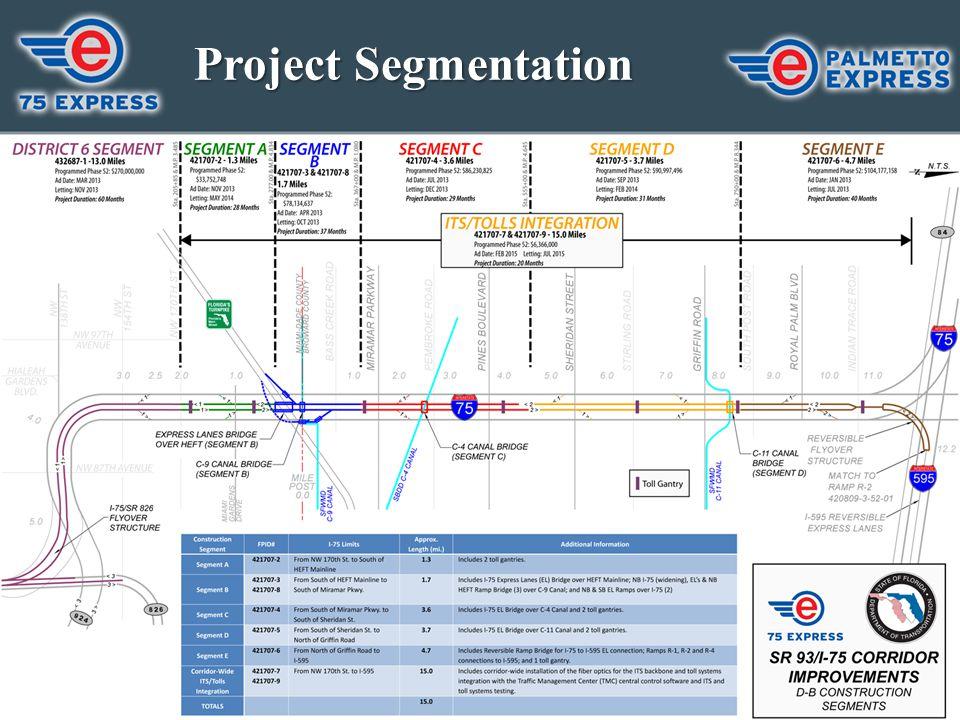 Project Segmentation