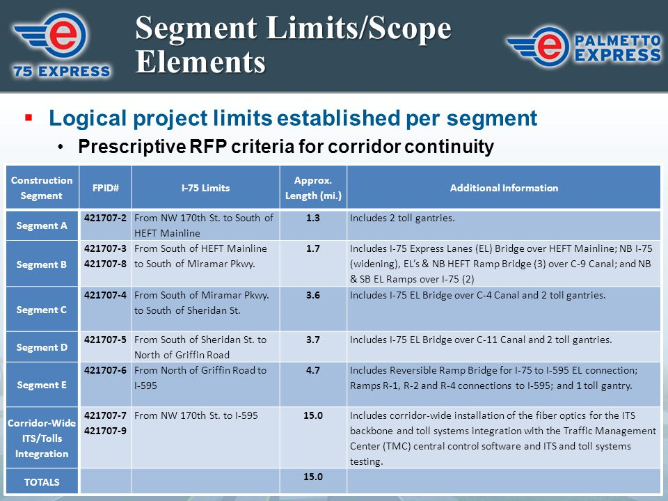 Segment Limits/Scope Elements