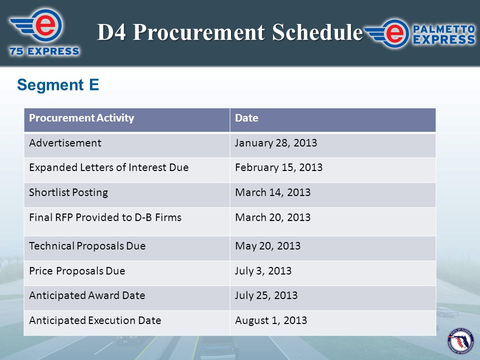D4 Procurement Schedule