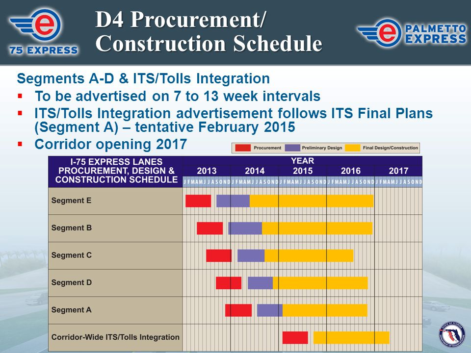 D4 Procurement/ Construction Schedule