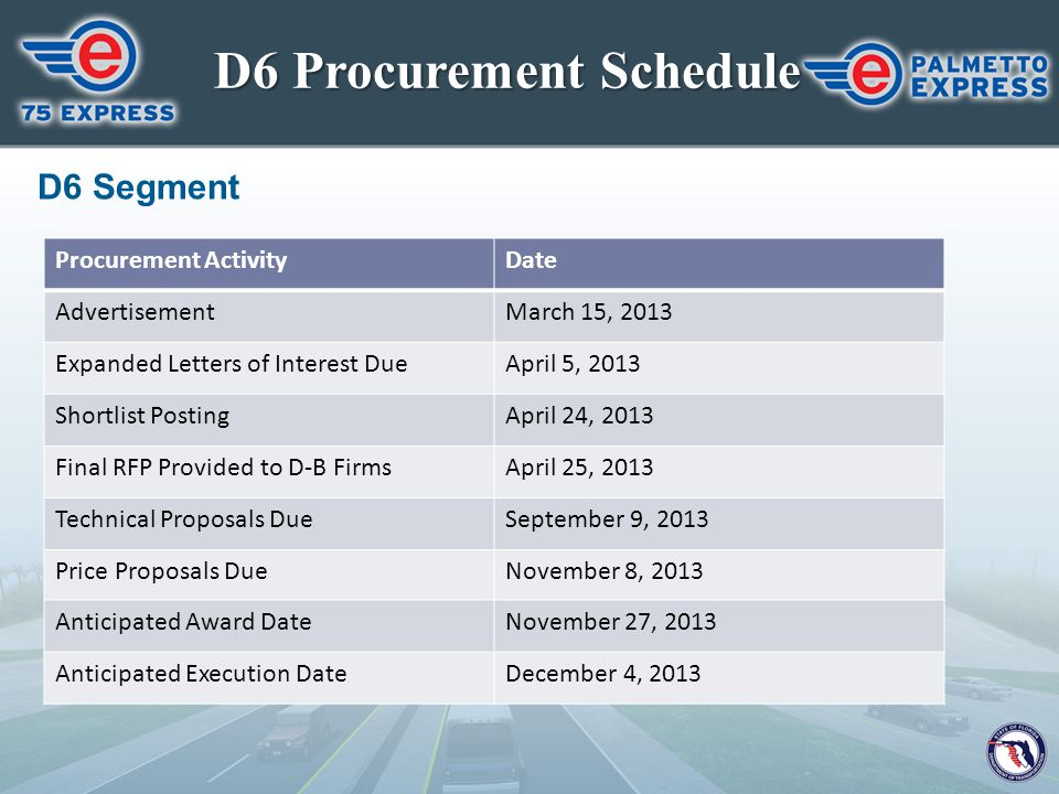 D6 Procurement Schedule