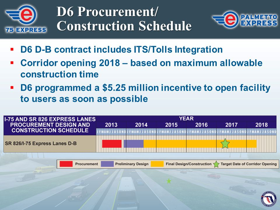 D6 Procurement/ Construction Schedule
