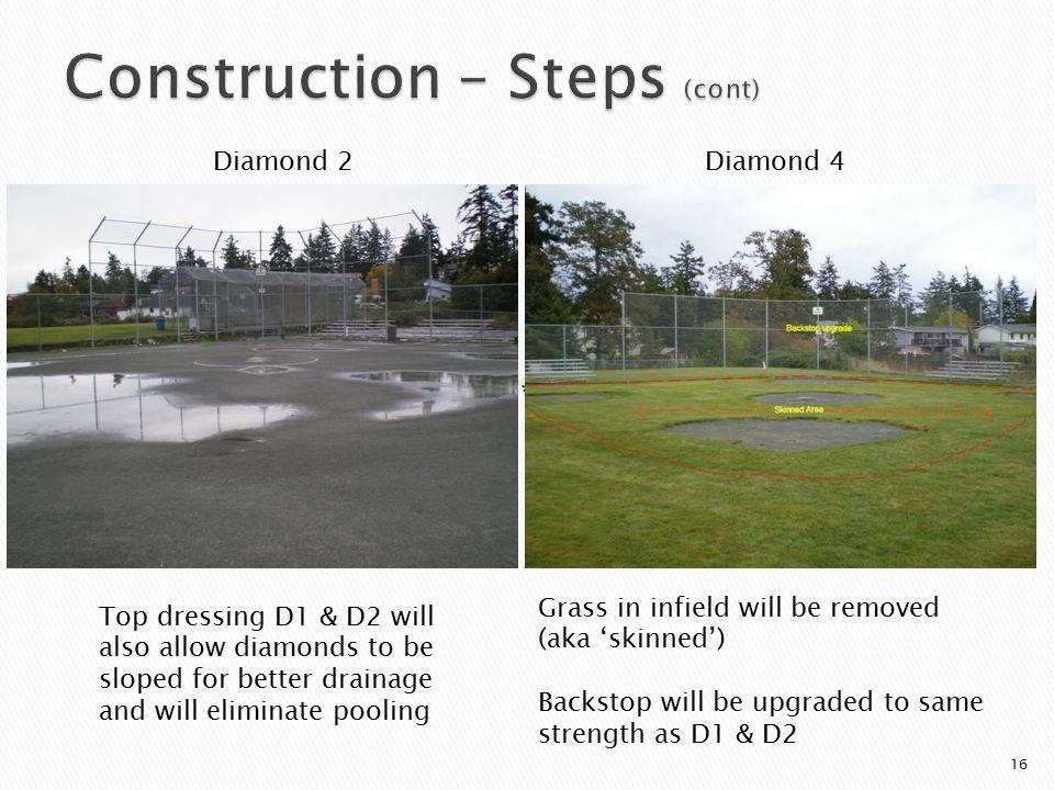 Construction – Steps (cont)